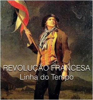 RF LINHA DO TEMPO